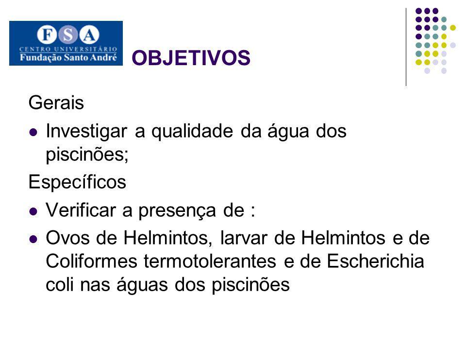 OBJETIVOS Gerais Investigar a qualidade da água dos piscinões;