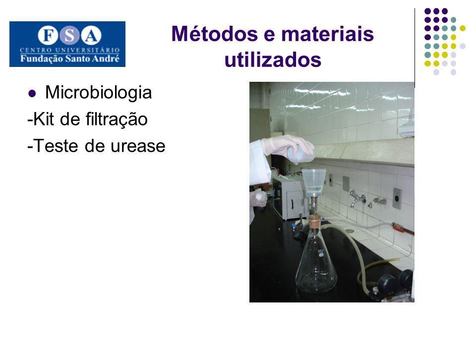 Métodos e materiais utilizados