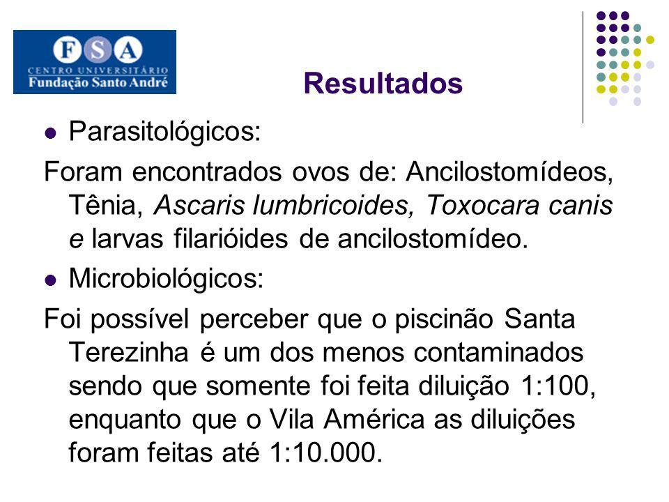 Resultados Parasitológicos: