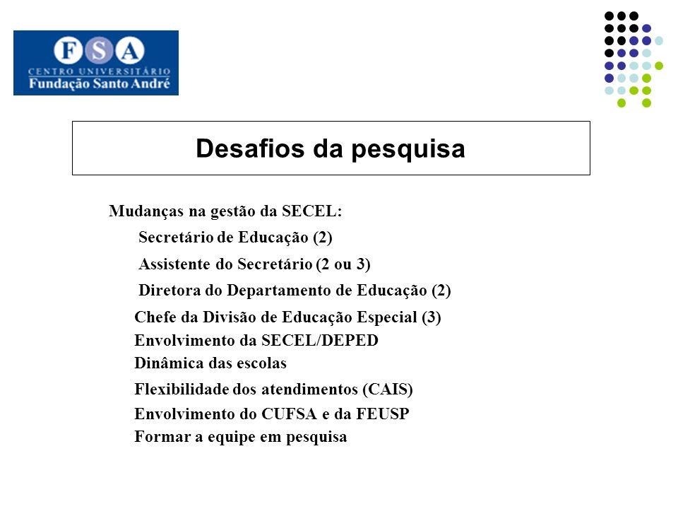 Desafios da pesquisa Mudanças na gestão da SECEL: