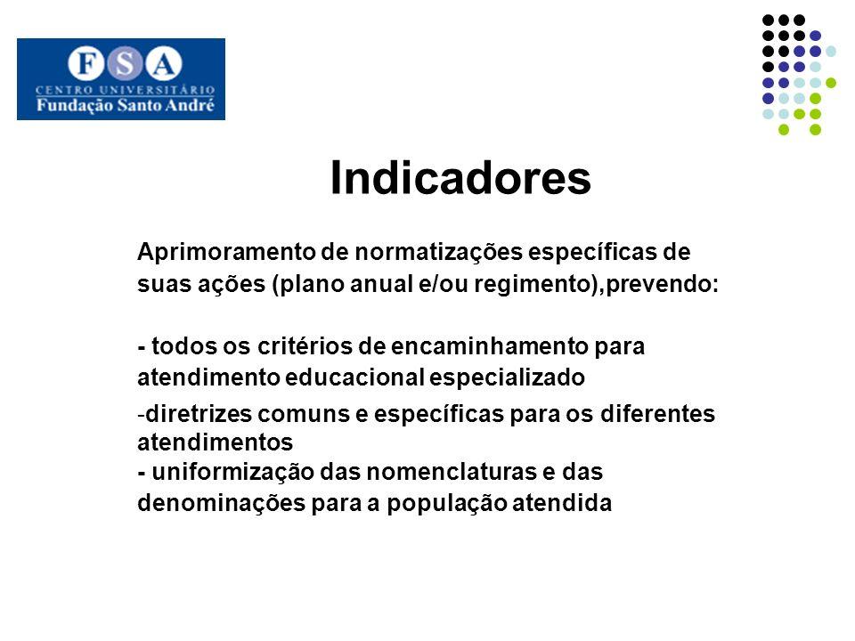 Indicadores Aprimoramento de normatizações específicas de suas ações (plano anual e/ou regimento),prevendo: