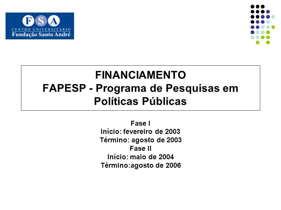 FINANCIAMENTO FAPESP - Programa de Pesquisas em Políticas Públicas