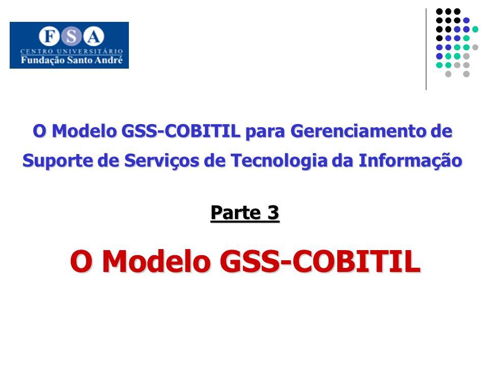 O Modelo GSS-COBITIL Parte 3