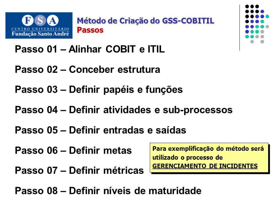 Passo 01 – Alinhar COBIT e ITIL Passo 02 – Conceber estrutura