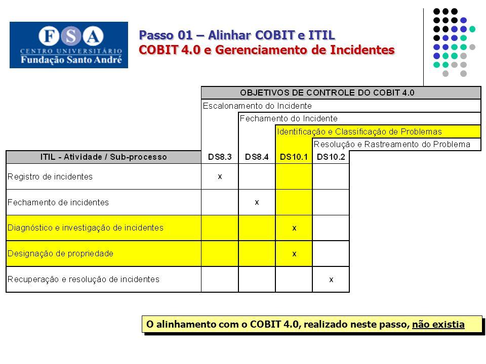 Passo 01 – Alinhar COBIT e ITIL