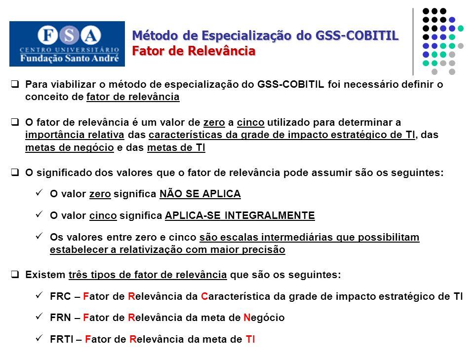 Método de Especialização do GSS-COBITIL Fator de Relevância
