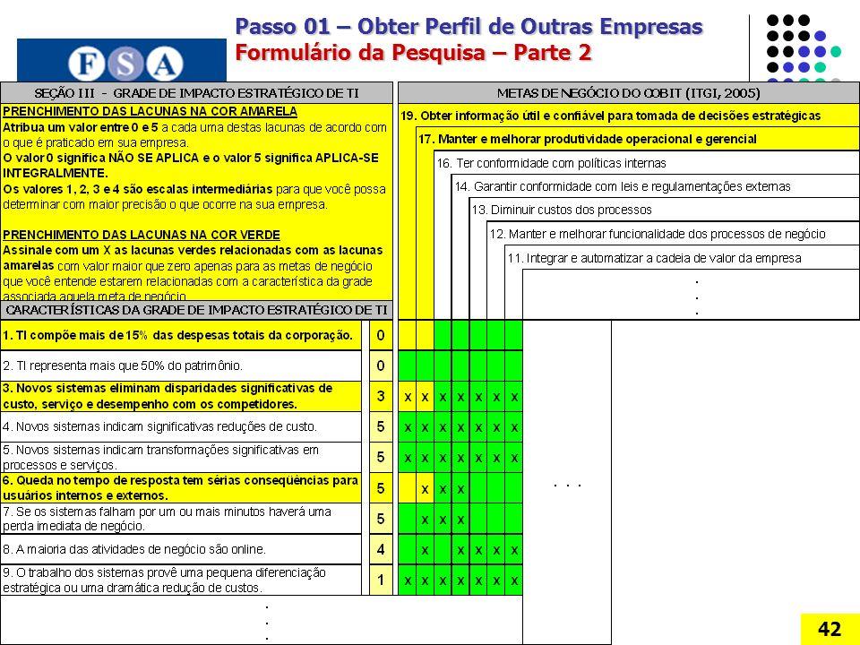 Passo 01 – Obter Perfil de Outras Empresas