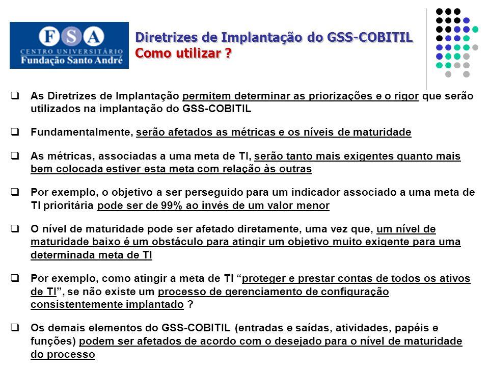 Diretrizes de Implantação do GSS-COBITIL Como utilizar
