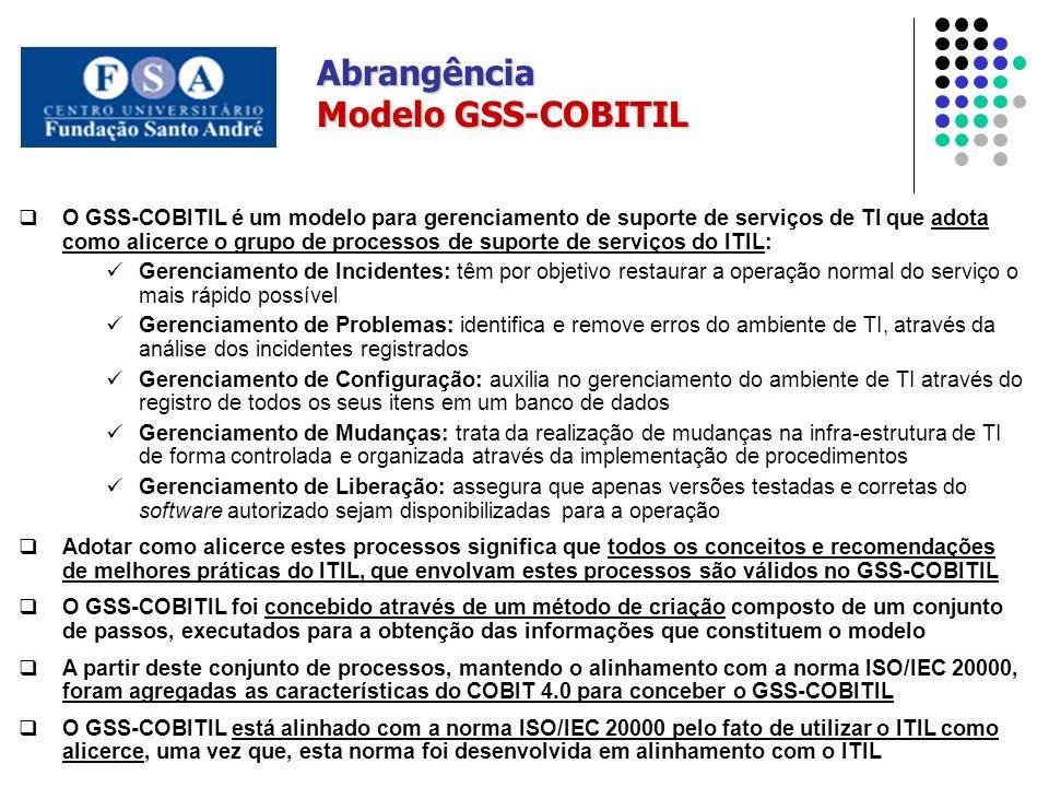 Abrangência Modelo GSS-COBITIL