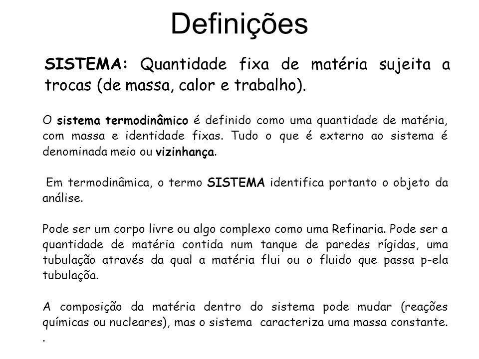 Definições SISTEMA: Quantidade fixa de matéria sujeita a trocas (de massa, calor e trabalho).