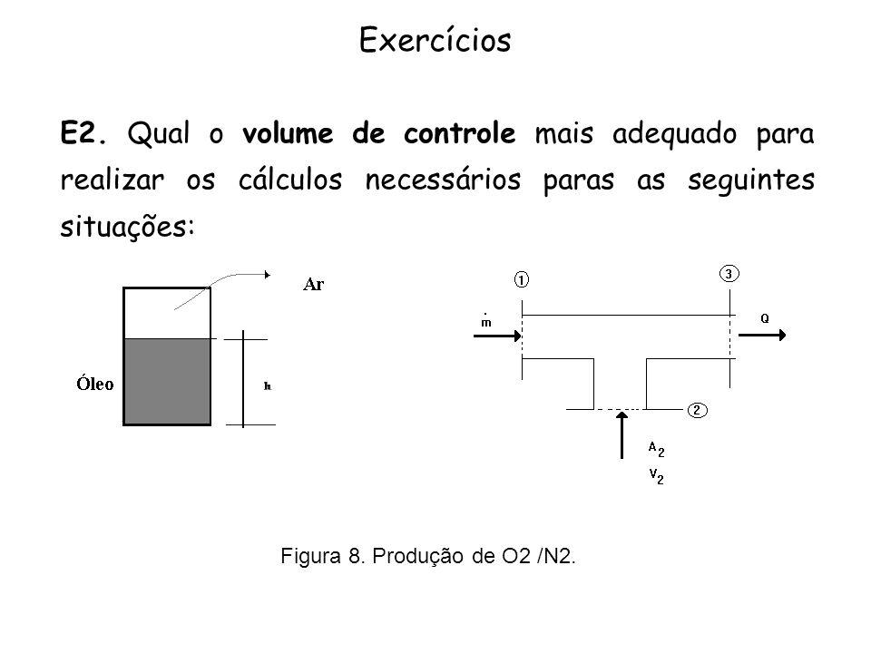 Exercícios E2. Qual o volume de controle mais adequado para realizar os cálculos necessários paras as seguintes situações: