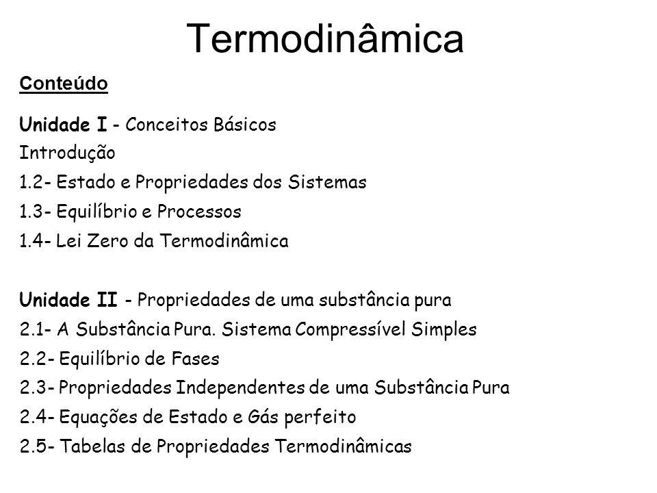 Termodinâmica Conteúdo Unidade I - Conceitos Básicos Introdução