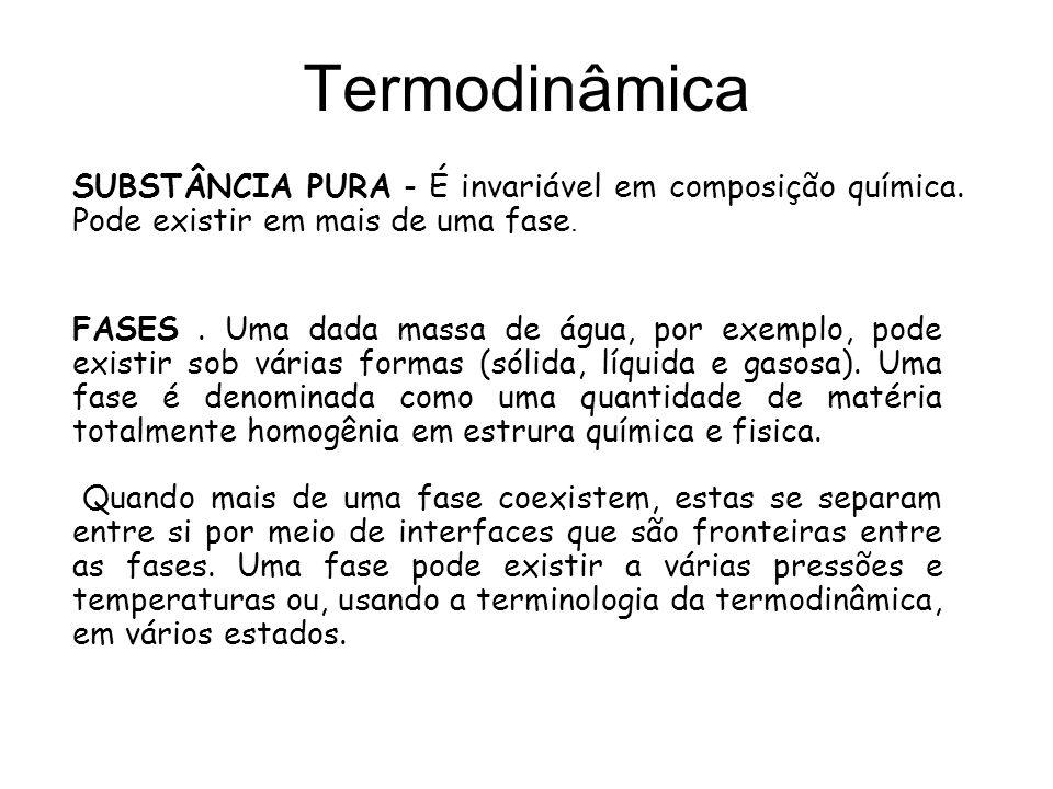 Termodinâmica SUBSTÂNCIA PURA - É invariável em composição química. Pode existir em mais de uma fase.
