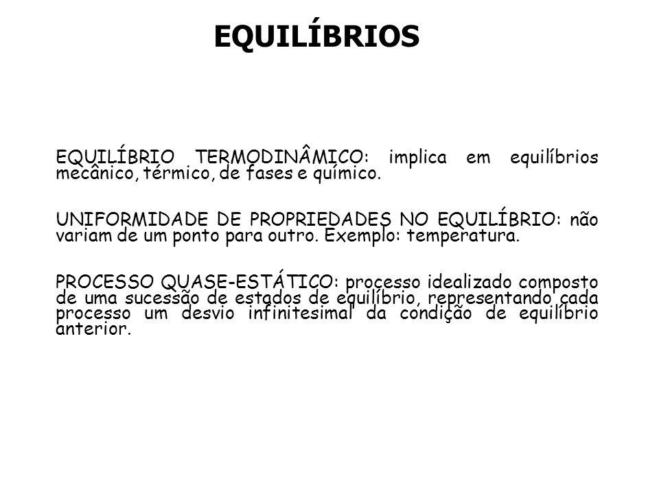 EQUILÍBRIOS EQUILÍBRIO TERMODINÂMICO: implica em equilíbrios mecânico, térmico, de fases e químico.