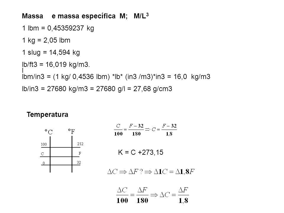 Massa e massa específica M; M/L3