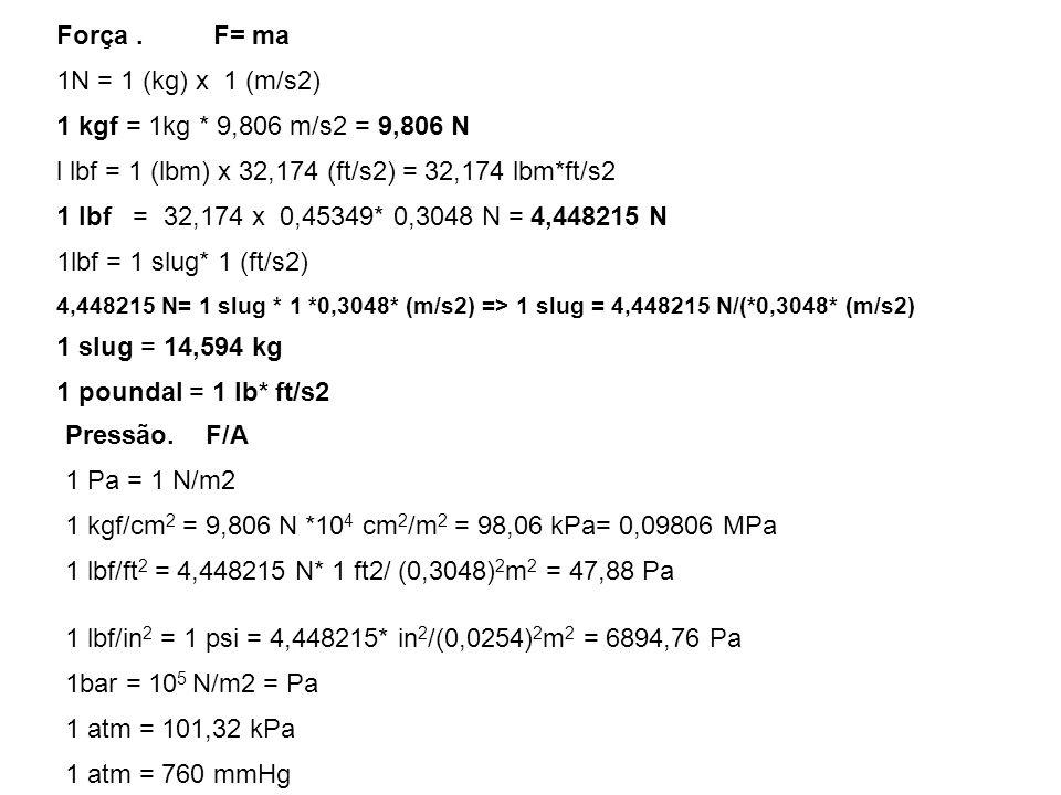 l lbf = 1 (lbm) x 32,174 (ft/s2) = 32,174 lbm*ft/s2