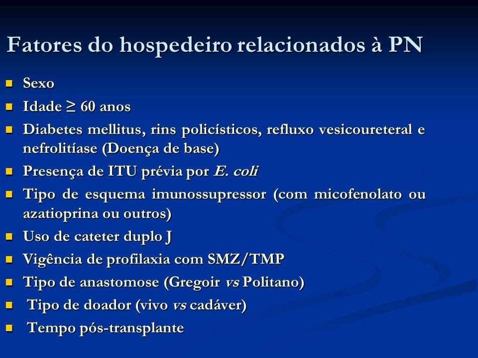 Fatores do hospedeiro relacionados à PN
