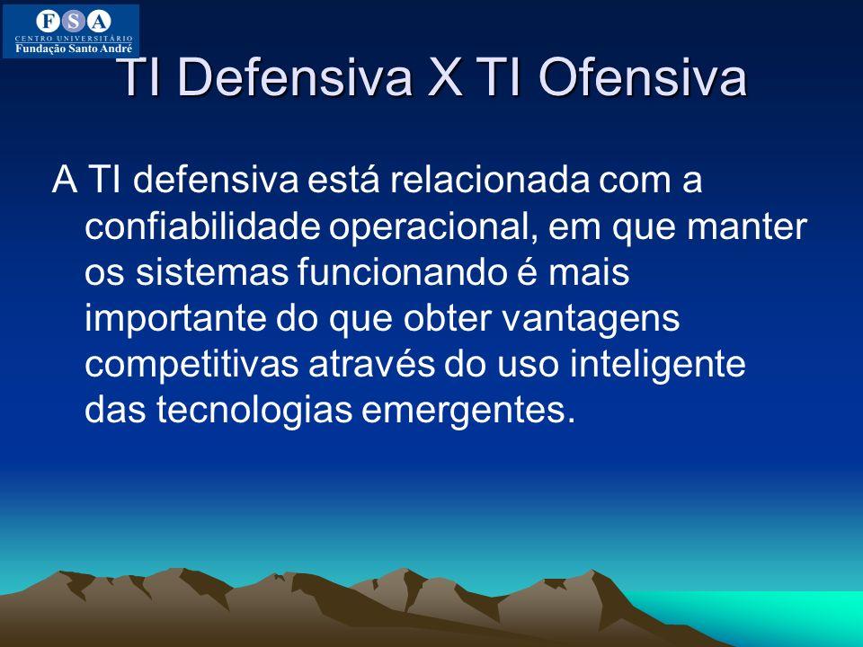 TI Defensiva X TI Ofensiva