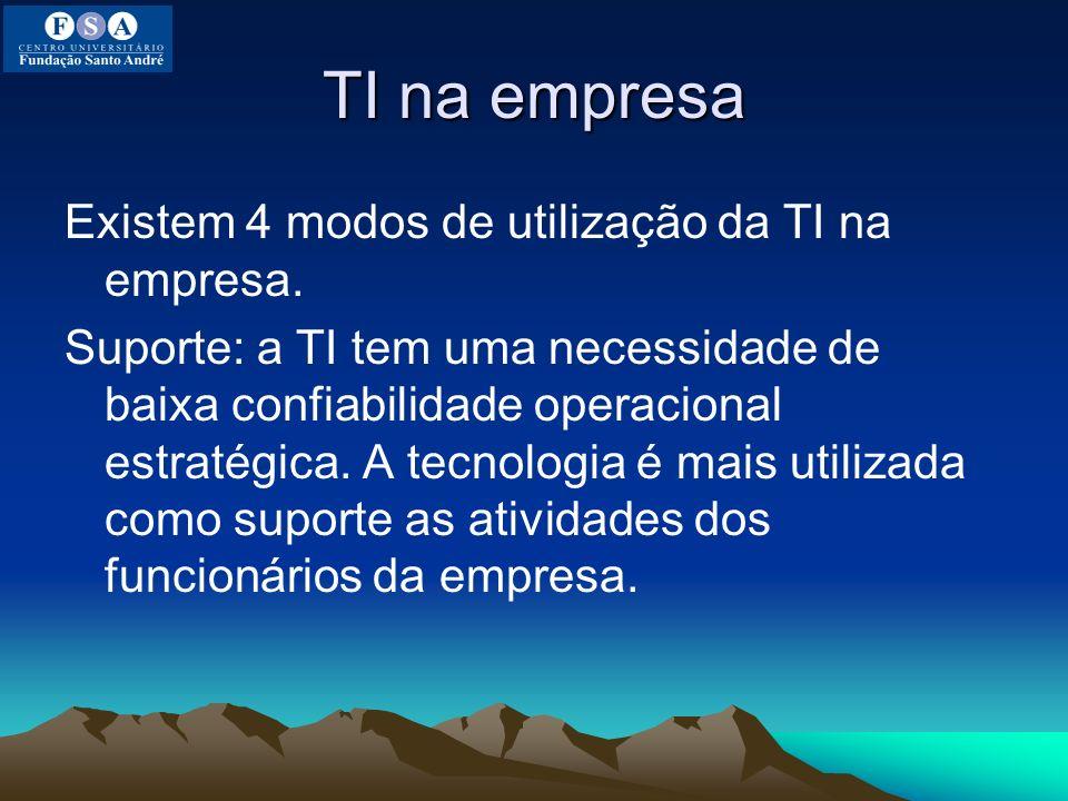 TI na empresa Existem 4 modos de utilização da TI na empresa.