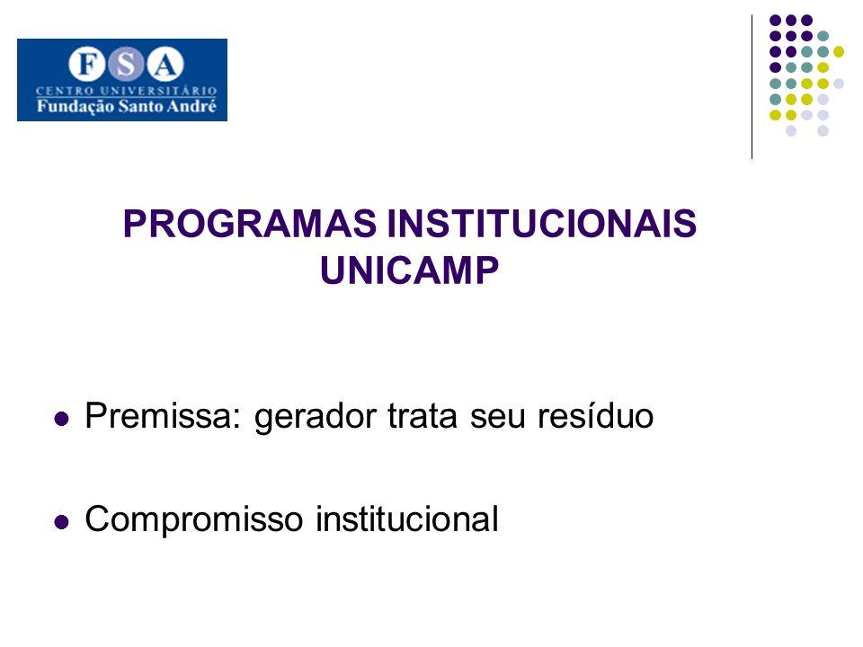 PROGRAMAS INSTITUCIONAIS UNICAMP