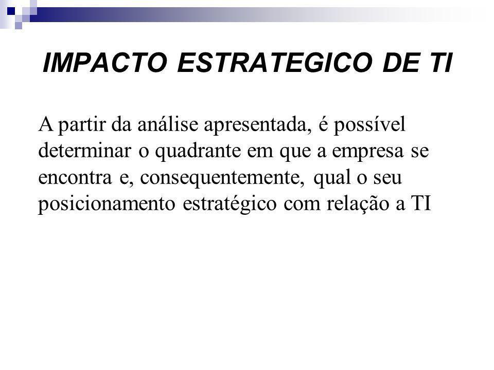 IMPACTO ESTRATEGICO DE TI