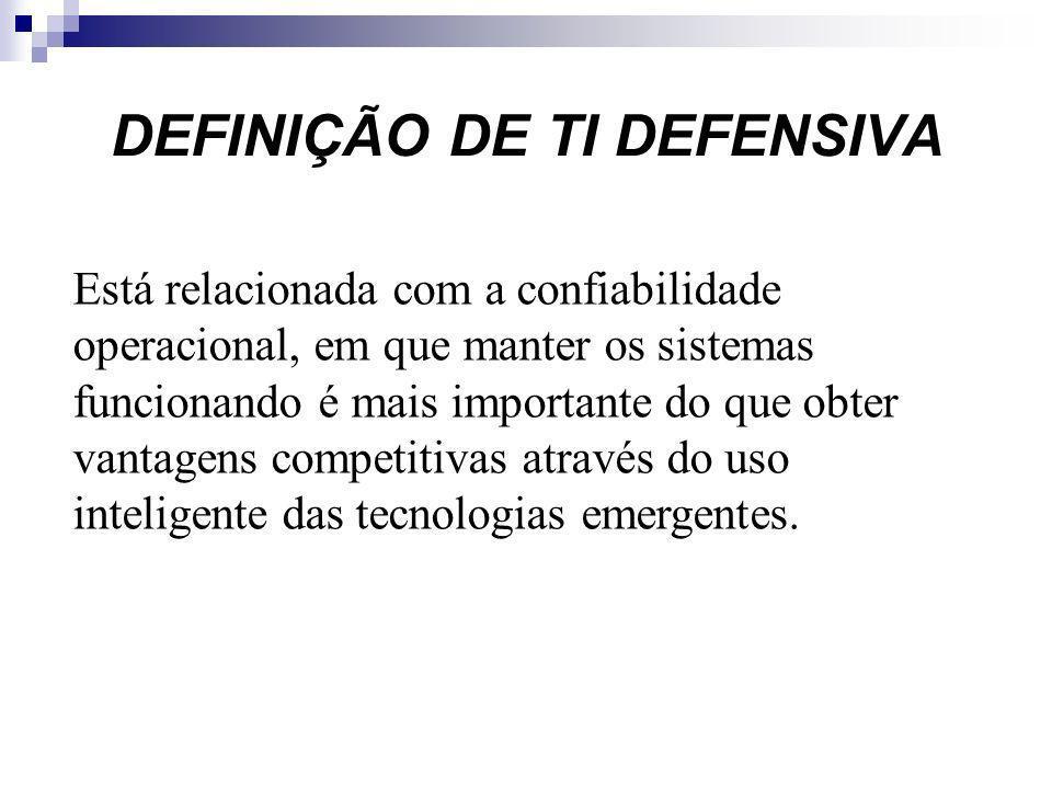 DEFINIÇÃO DE TI DEFENSIVA