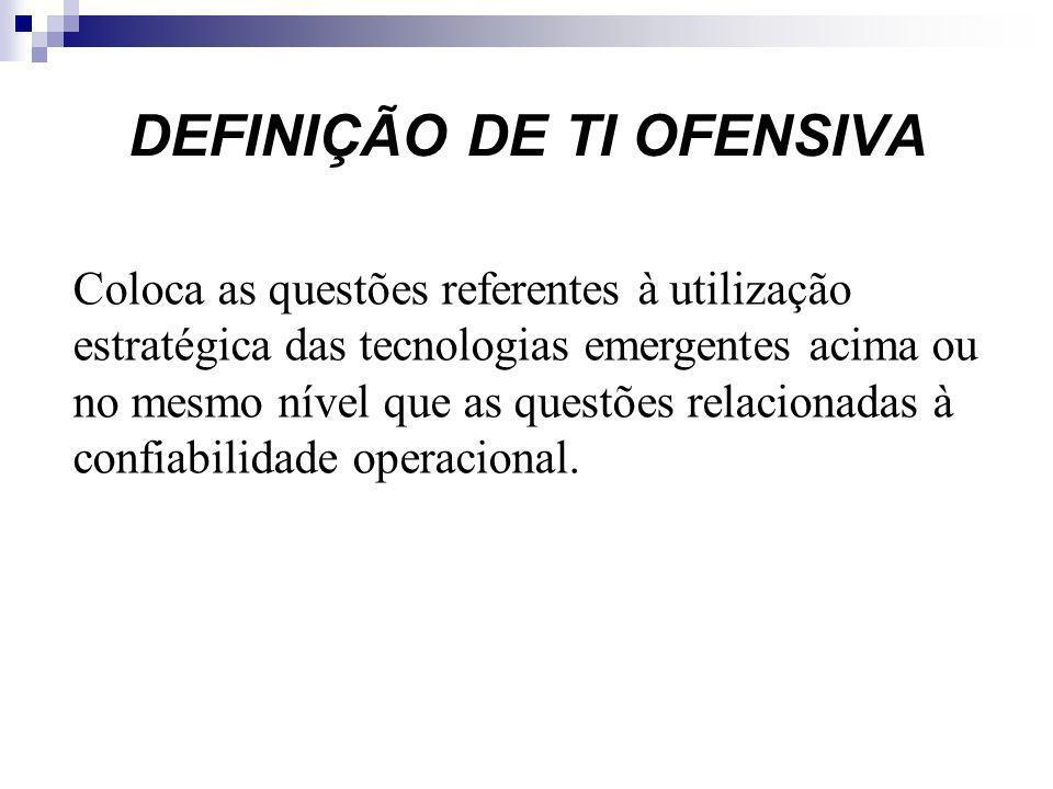 DEFINIÇÃO DE TI OFENSIVA