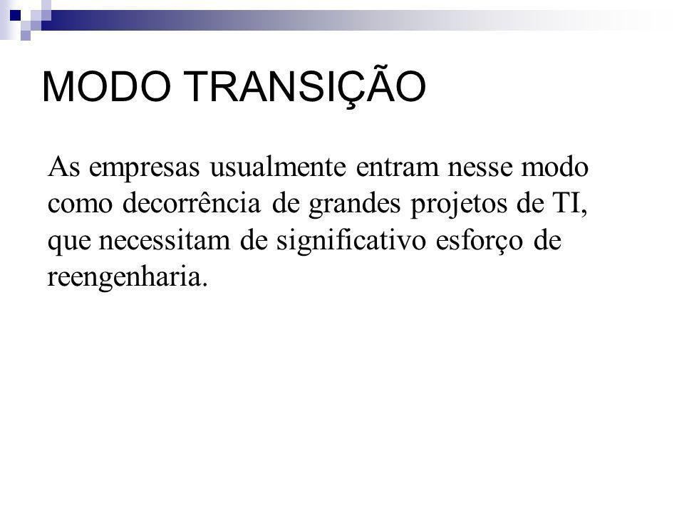 MODO TRANSIÇÃO