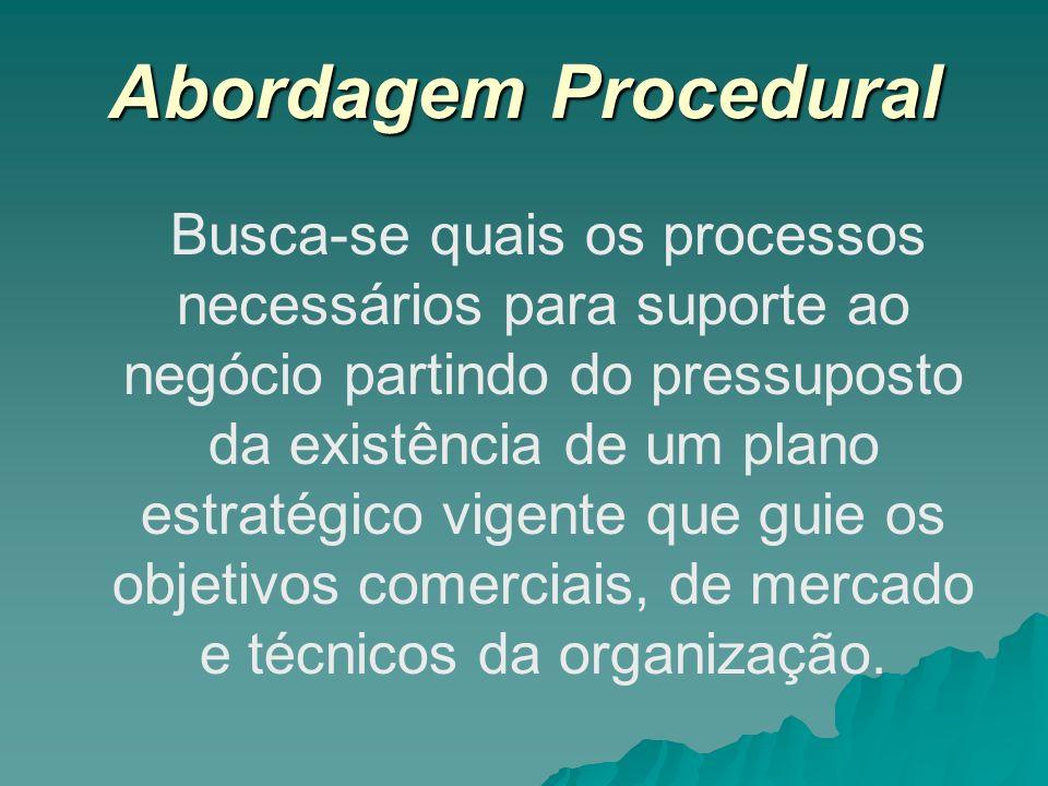 Abordagem Procedural