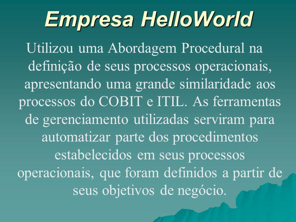 Empresa HelloWorld