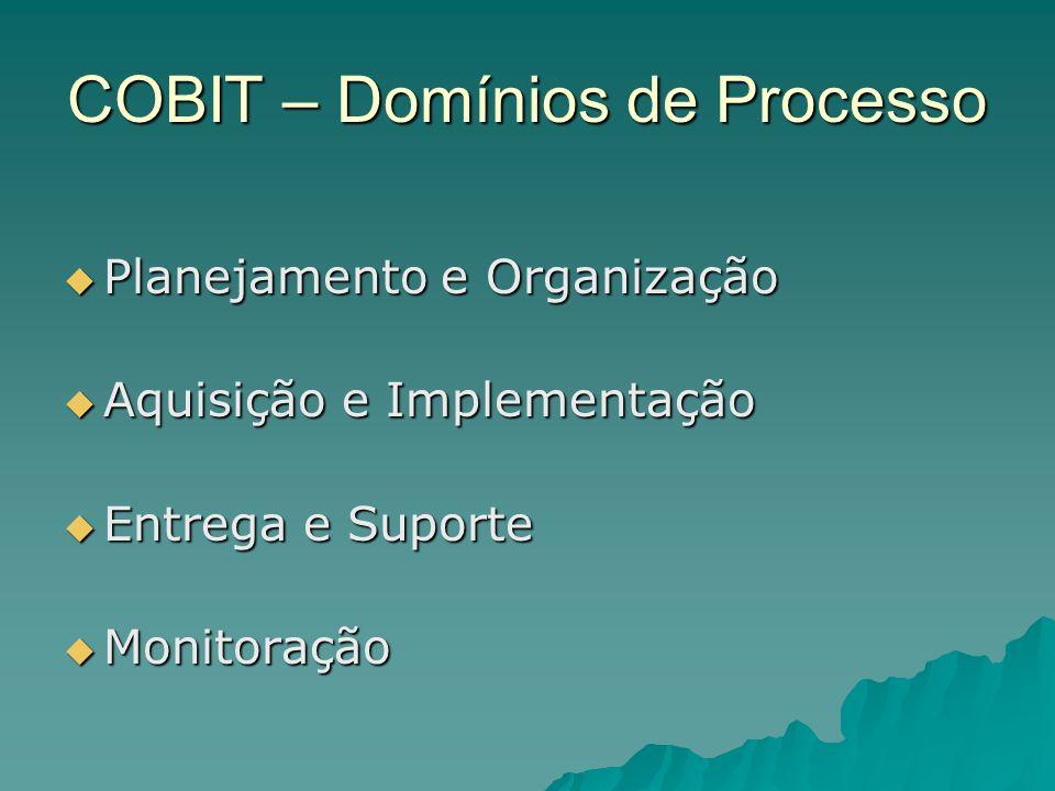 COBIT – Domínios de Processo