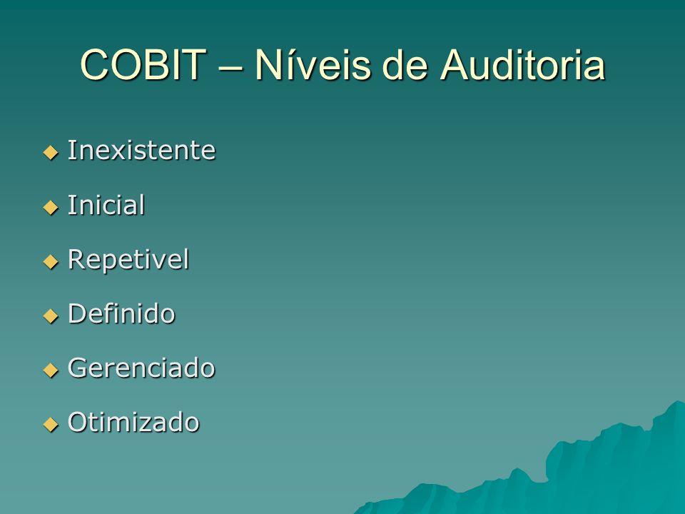 COBIT – Níveis de Auditoria