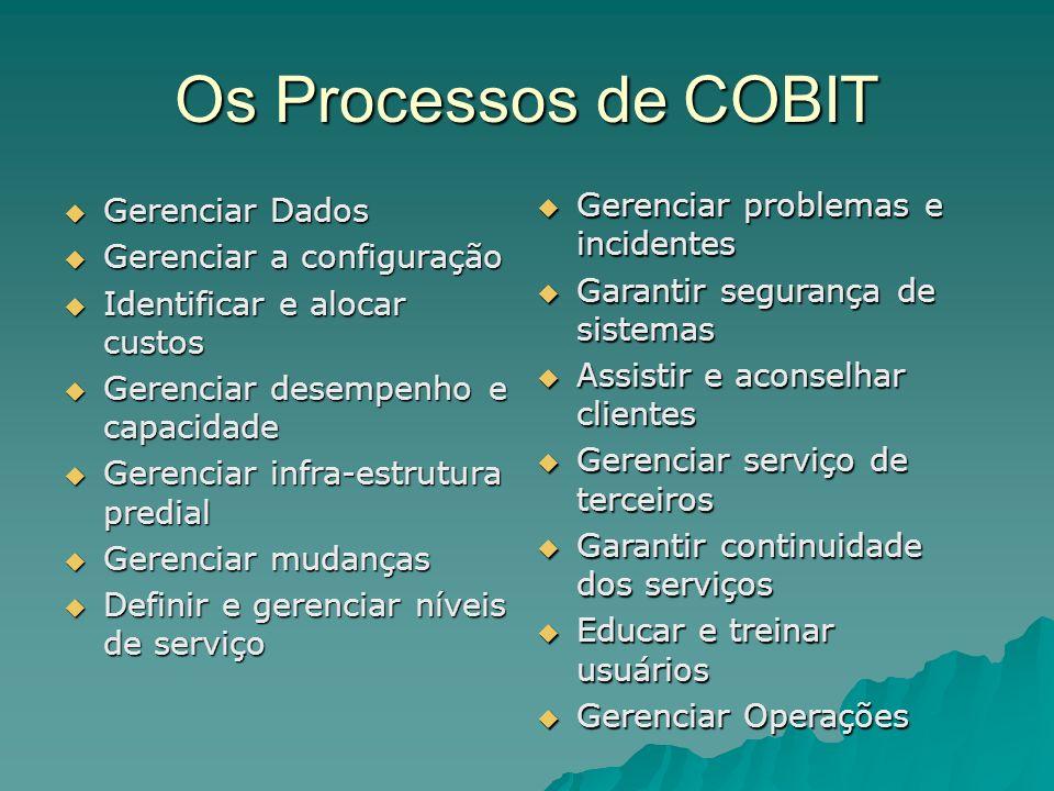 Os Processos de COBIT Gerenciar problemas e incidentes Gerenciar Dados