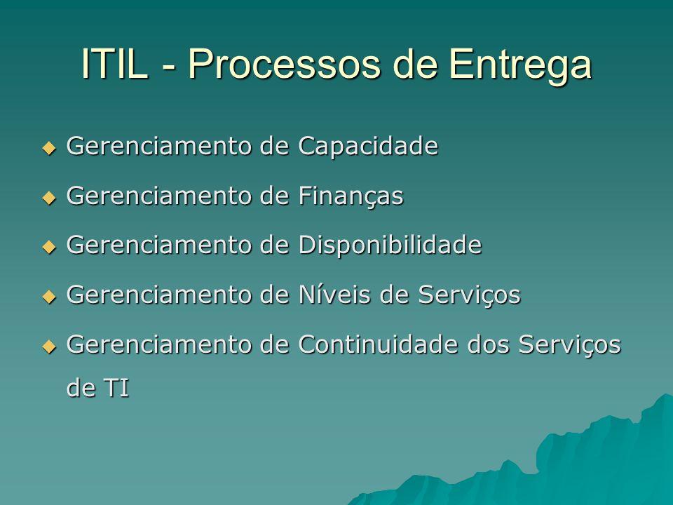 ITIL - Processos de Entrega