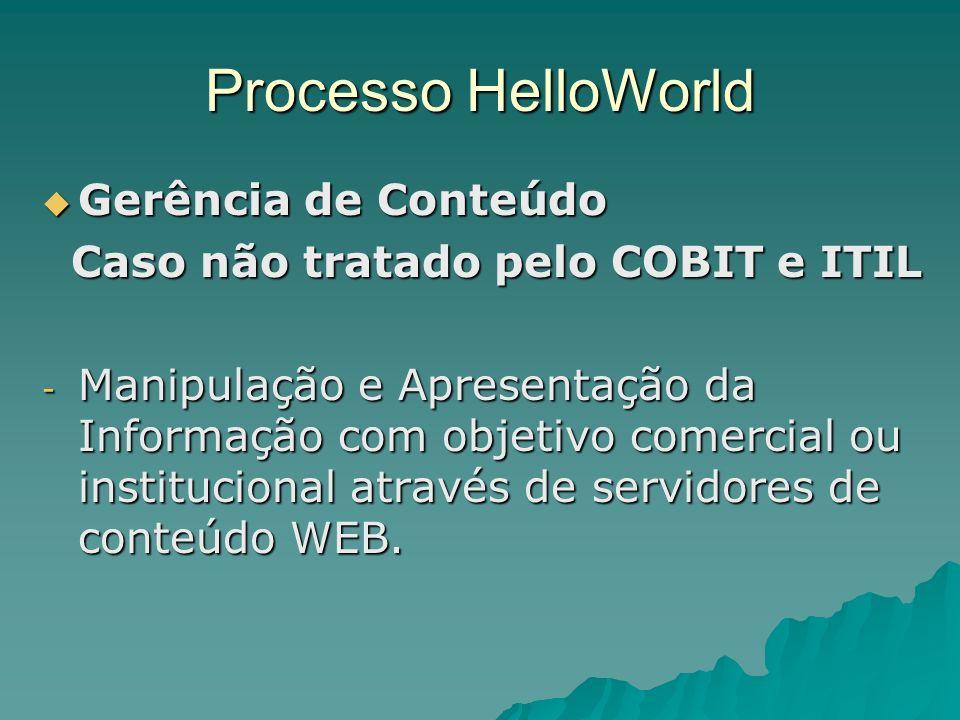 Processo HelloWorld Gerência de Conteúdo
