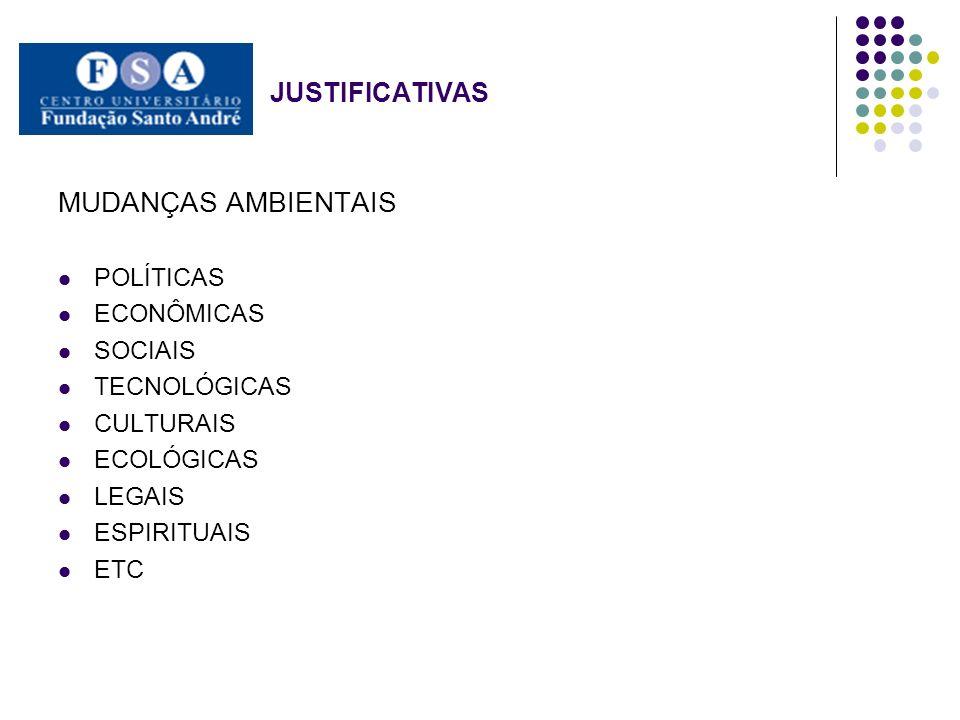 MUDANÇAS AMBIENTAIS JUSTIFICATIVAS POLÍTICAS ECONÔMICAS SOCIAIS
