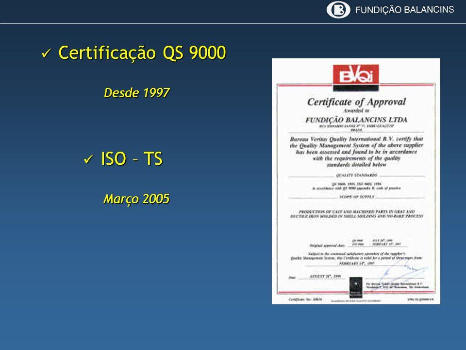 Certificação QS 9000 Desde 1997 ISO – TS Março 2005
