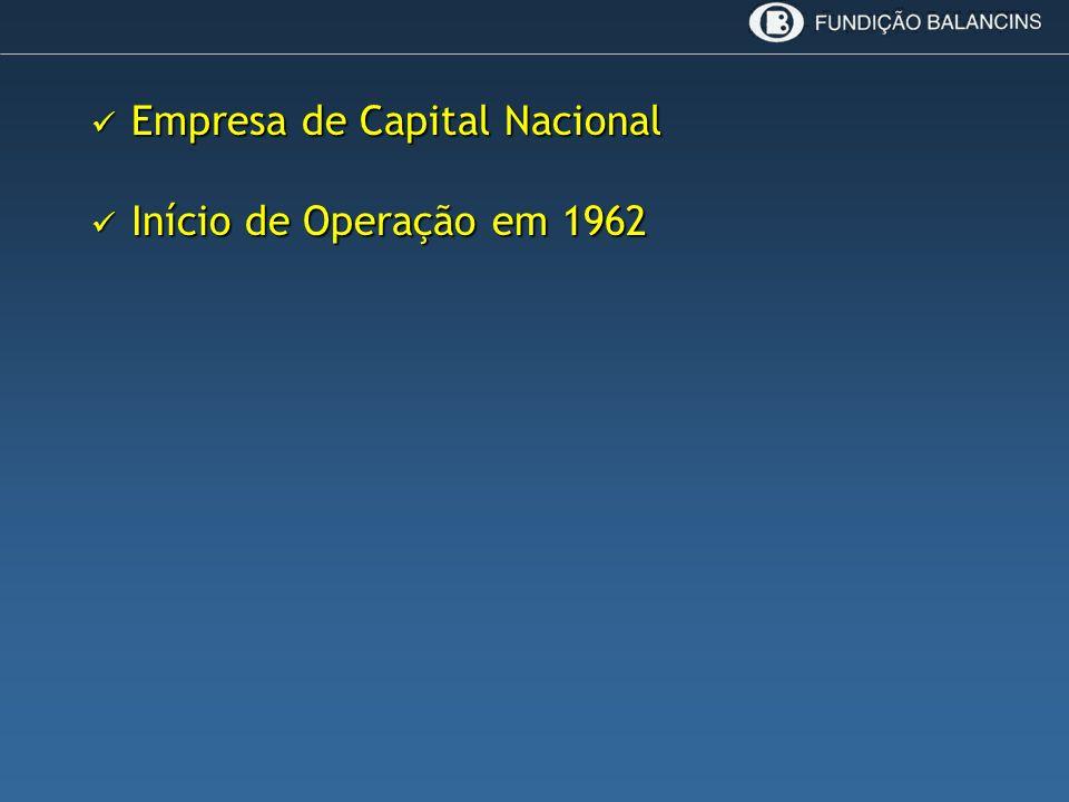 Empresa de Capital Nacional