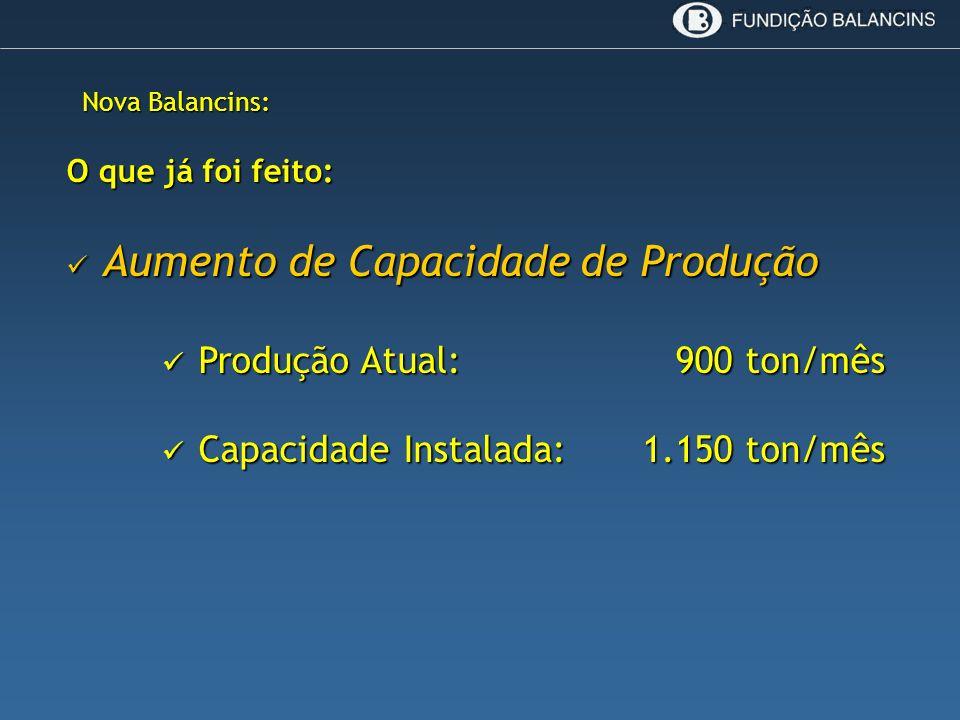 Aumento de Capacidade de Produção Produção Atual: 900 ton/mês