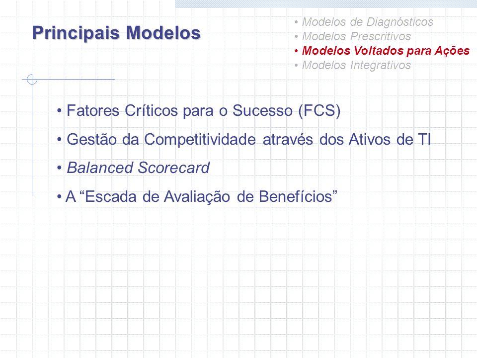 Principais Modelos Fatores Críticos para o Sucesso (FCS)