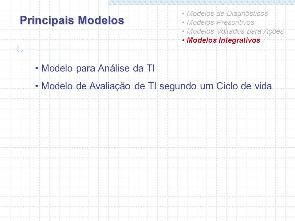 Principais Modelos Modelo para Análise da TI