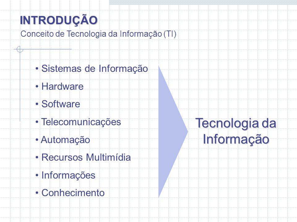 Tecnologia da Informação INTRODUÇÃO Sistemas de Informação Hardware