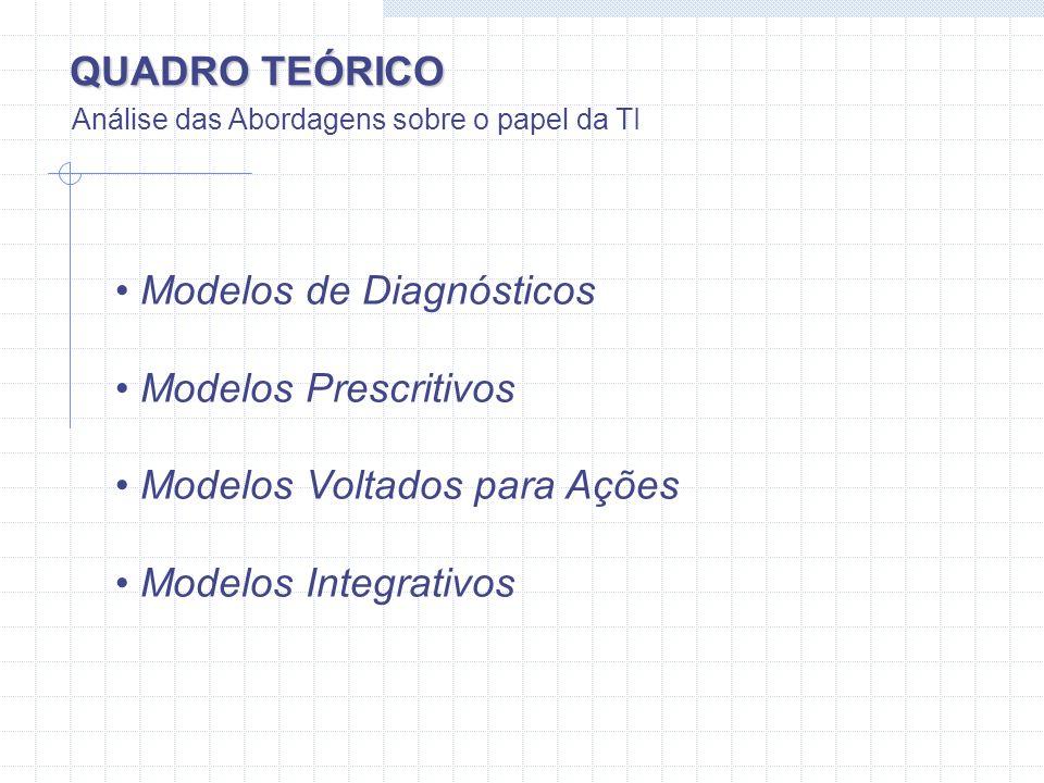 Modelos de Diagnósticos Modelos Prescritivos