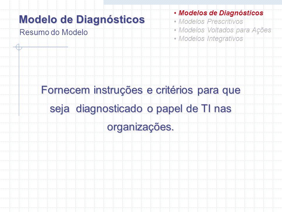 Modelo de Diagnósticos