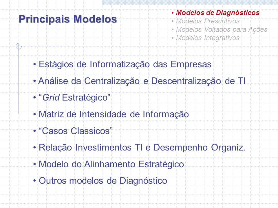 Principais Modelos Estágios de Informatização das Empresas