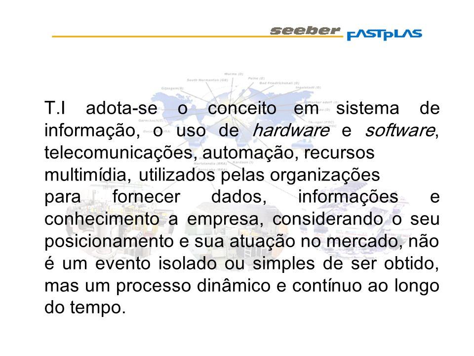 T.I adota-se o conceito em sistema de informação, o uso de hardware e software, telecomunicações, automação, recursos