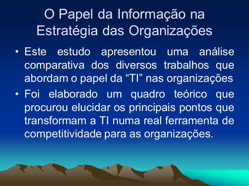 O Papel da Informação na Estratégia das Organizações
