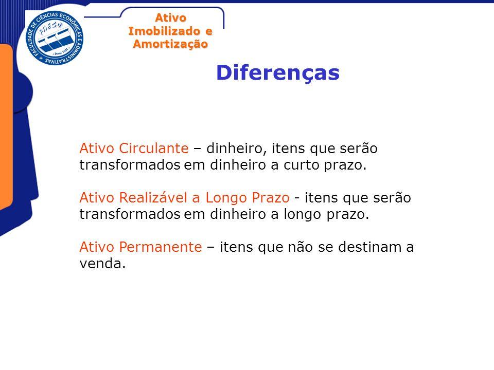 DiferençasAtivo Circulante – dinheiro, itens que serão transformados em dinheiro a curto prazo.
