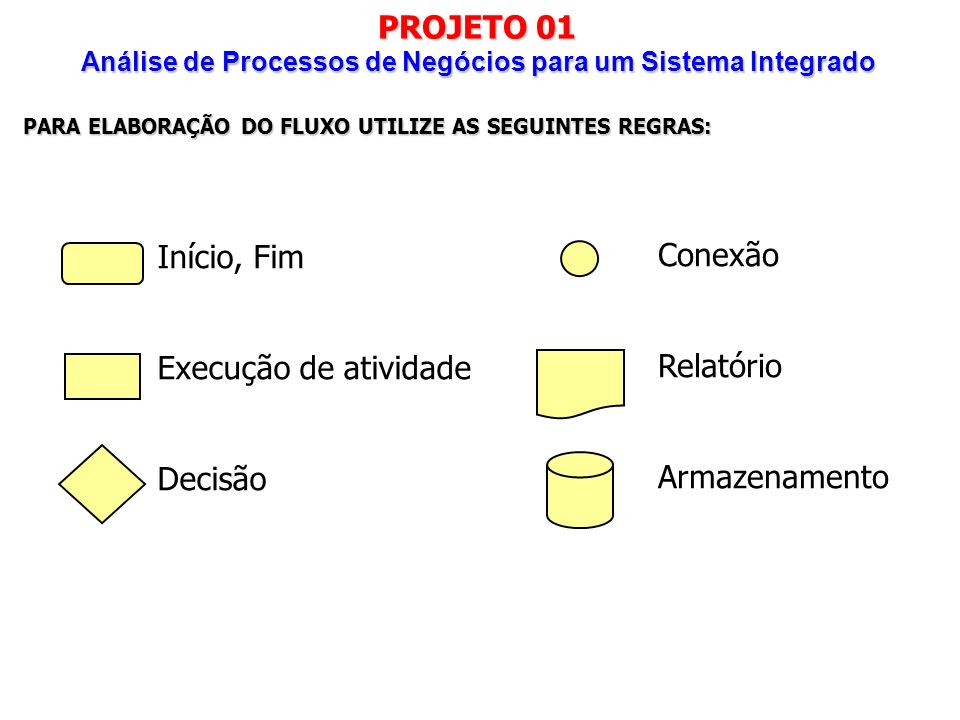 Análise de Processos de Negócios para um Sistema Integrado