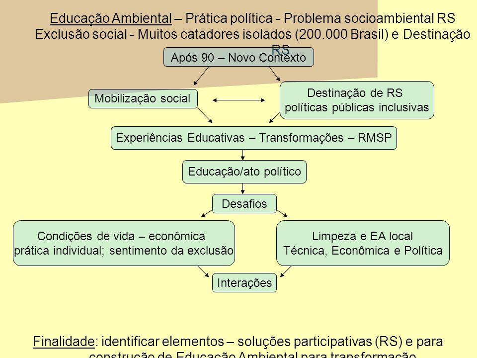 Educação Ambiental – Prática política - Problema socioambiental RS